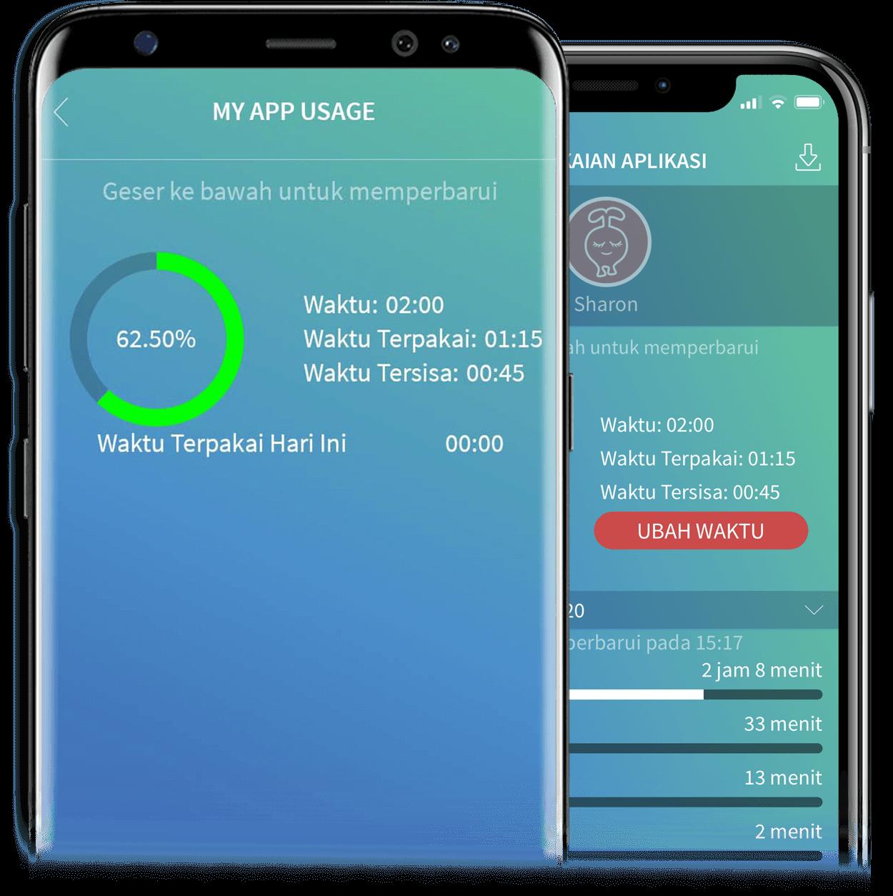 Fitur Pemakaian Aplikasi Alokasi Waktu dalam smartphone anak Tittle for Parents